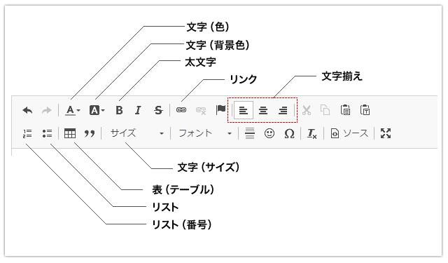 テキスト編集ツール